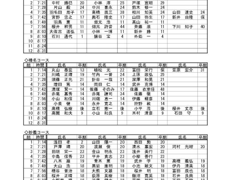 24回チャリティーゴルフ組合せ20171102のサムネイル
